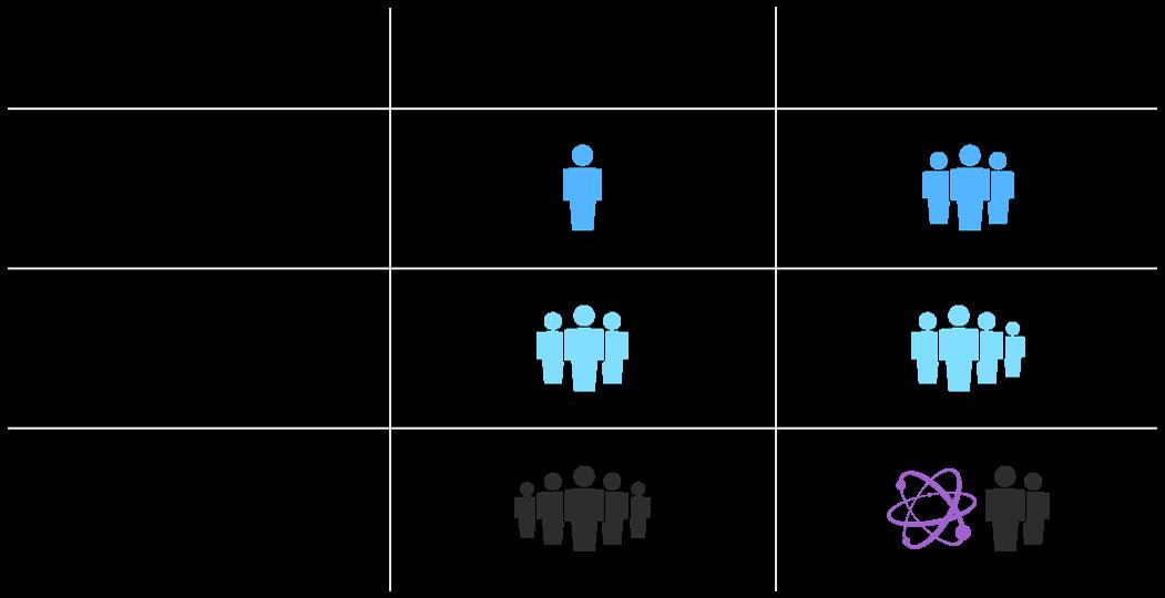 Task-vs-IA.png